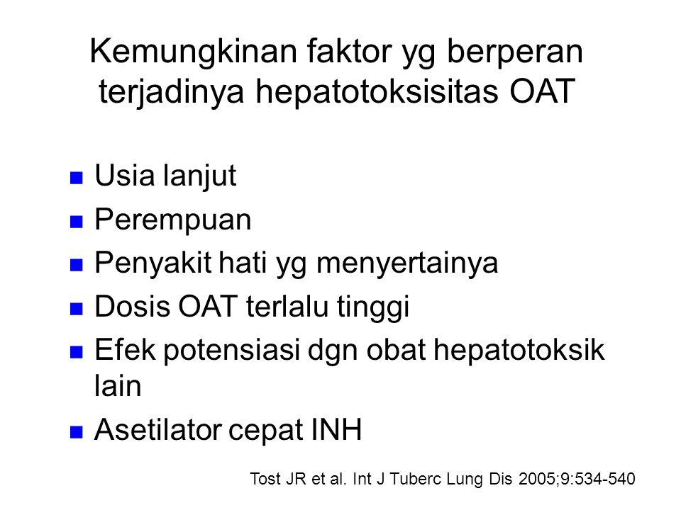 Kemungkinan faktor yg berperan terjadinya hepatotoksisitas OAT