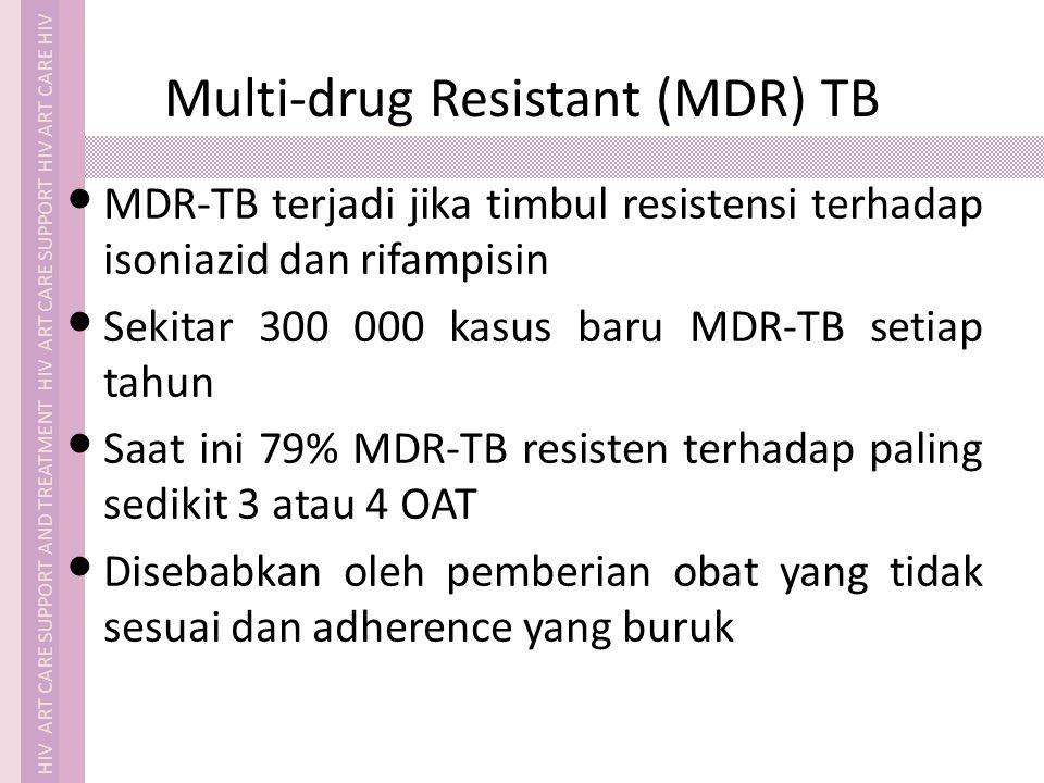 Multi-drug Resistant (MDR) TB
