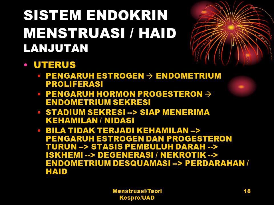 SISTEM ENDOKRIN MENSTRUASI / HAID LANJUTAN