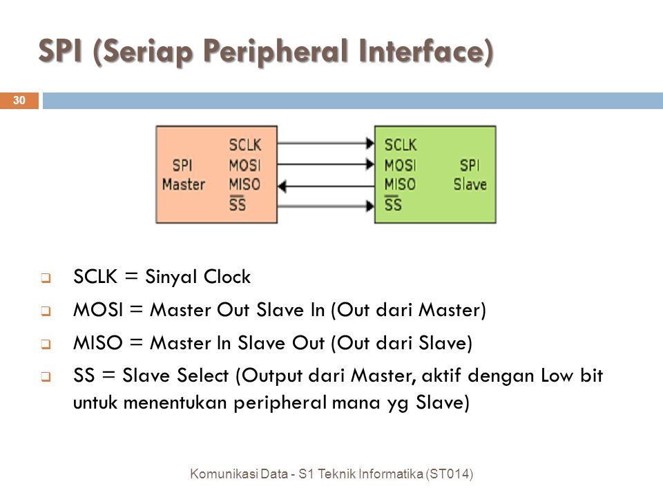 SPI (Seriap Peripheral Interface)