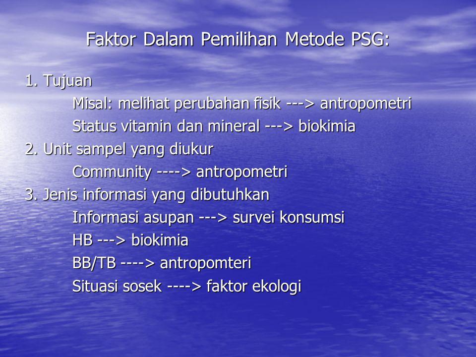 Faktor Dalam Pemilihan Metode PSG: