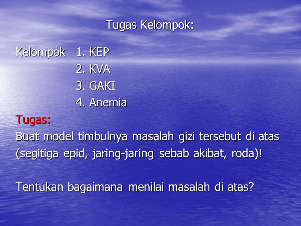 Tugas Kelompok: Kelompok 1. KEP. 2. KVA. 3. GAKI. 4. Anemia. Tugas: Buat model timbulnya masalah gizi tersebut di atas.