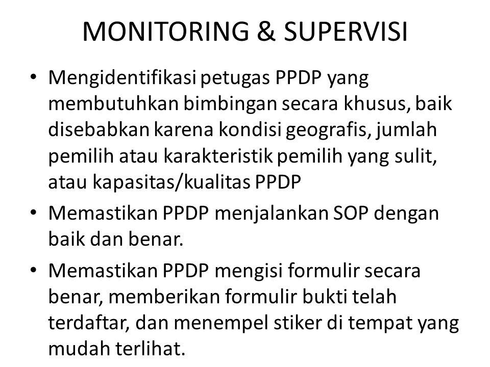 MONITORING & SUPERVISI