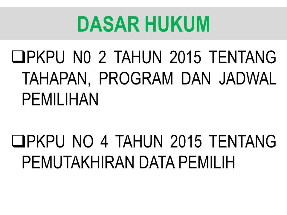 DASAR HUKUM PKPU N0 2 TAHUN 2015 TENTANG TAHAPAN, PROGRAM DAN JADWAL PEMILIHAN.