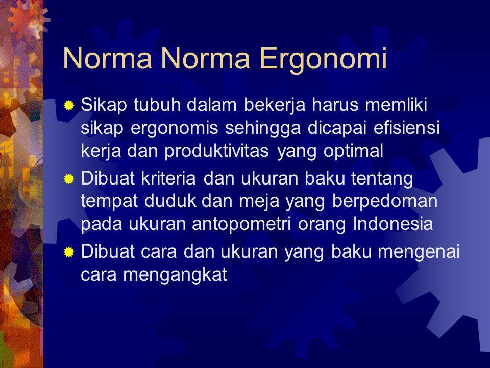 Norma Norma Ergonomi Sikap tubuh dalam bekerja harus memliki sikap ergonomis sehingga dicapai efisiensi kerja dan produktivitas yang optimal.