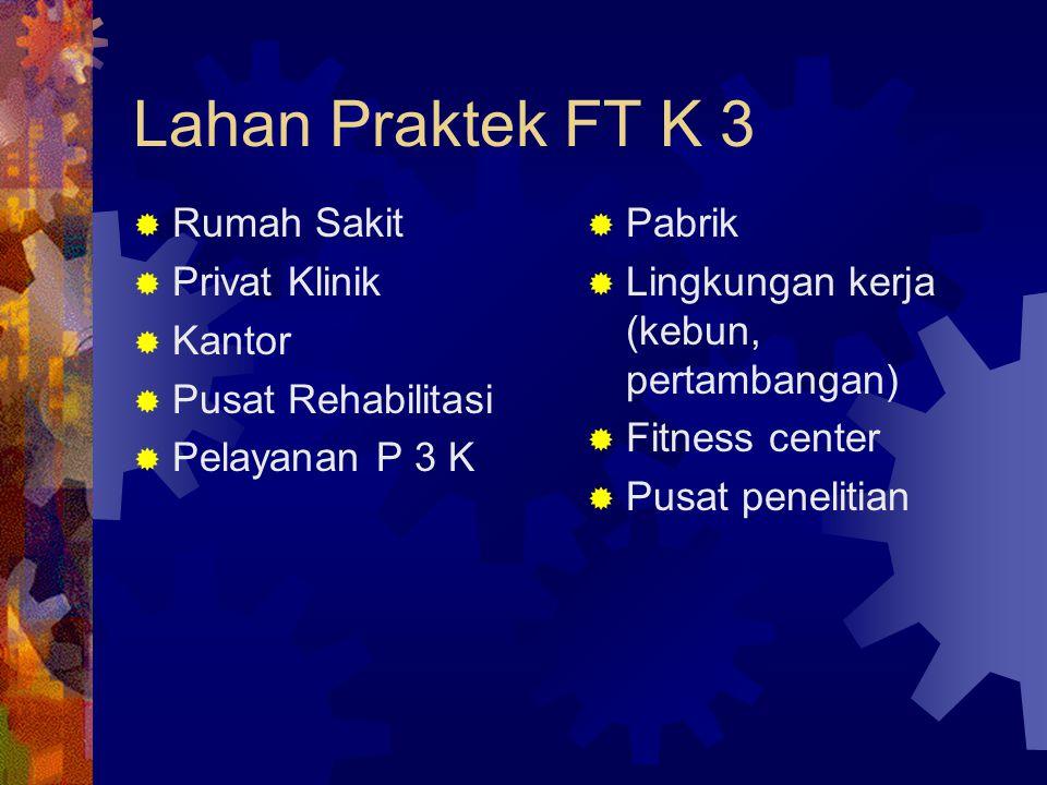 Lahan Praktek FT K 3 Rumah Sakit Privat Klinik Kantor