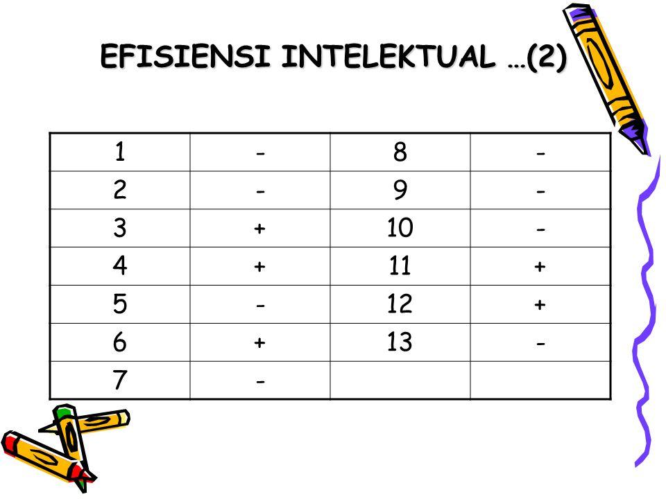 EFISIENSI INTELEKTUAL …(2)
