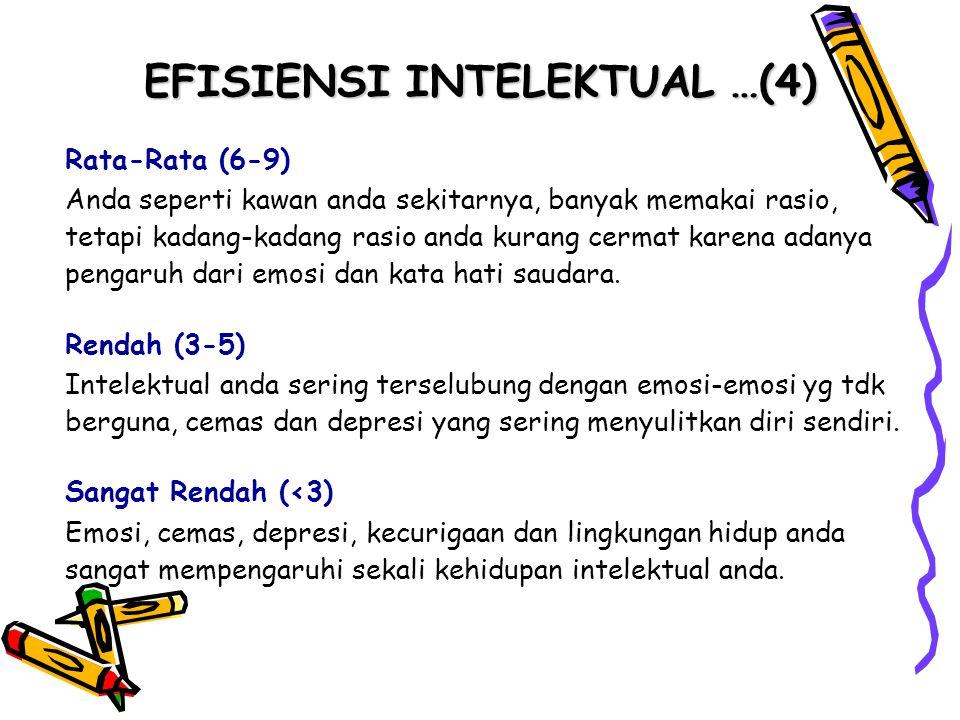 EFISIENSI INTELEKTUAL …(4)