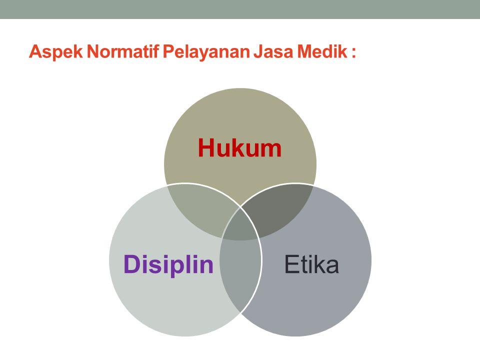 Aspek Normatif Pelayanan Jasa Medik :