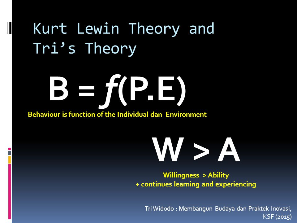 Kurt Lewin Theory and Tri's Theory