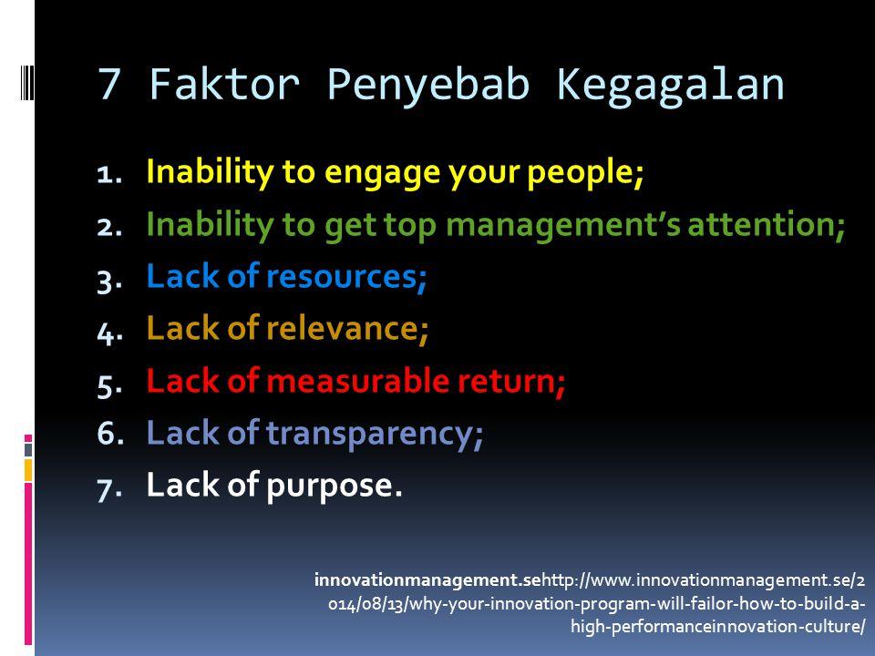 7 Faktor Penyebab Kegagalan
