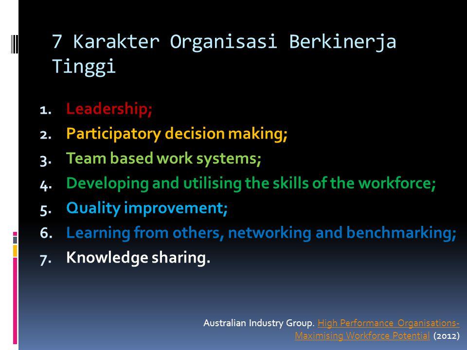 7 Karakter Organisasi Berkinerja Tinggi