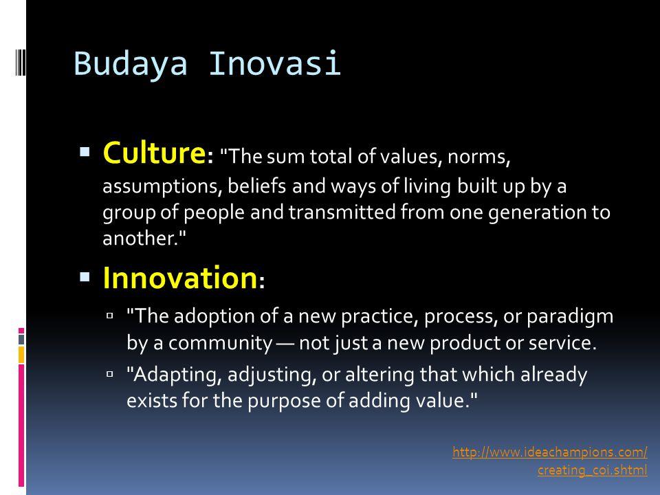 Budaya Inovasi