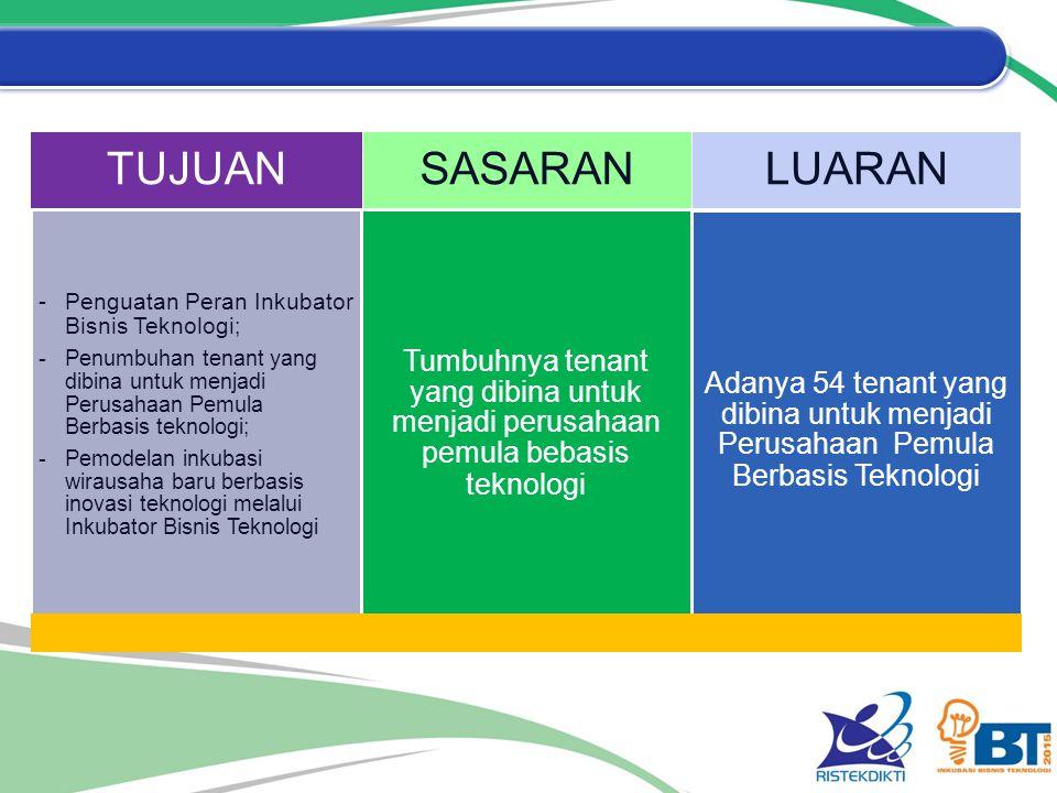 TUJUAN - Penguatan Peran Inkubator Bisnis Teknologi; - Penumbuhan tenant yang dibina untuk menjadi Perusahaan Pemula Berbasis teknologi;