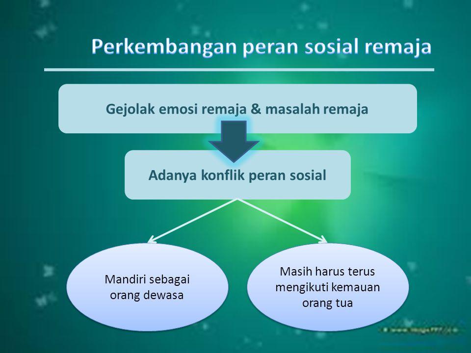 Gejolak emosi remaja & masalah remaja Adanya konflik peran sosial