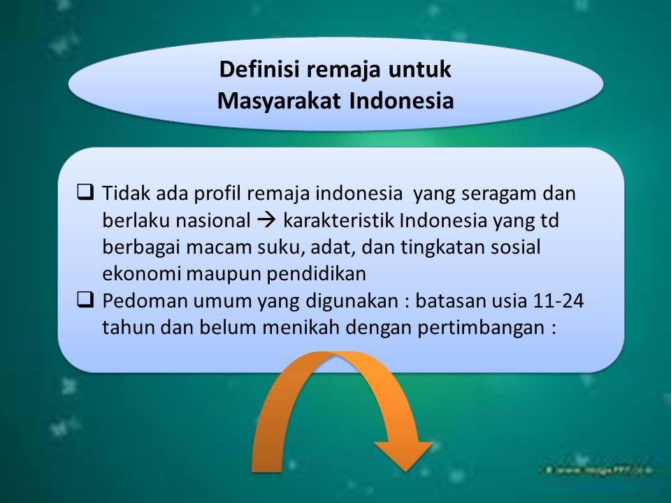 Definisi remaja untuk Masyarakat Indonesia