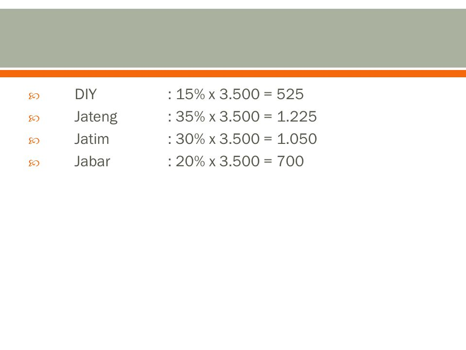 DIY : 15% x 3.500 = 525 Jateng : 35% x 3.500 = 1.225.