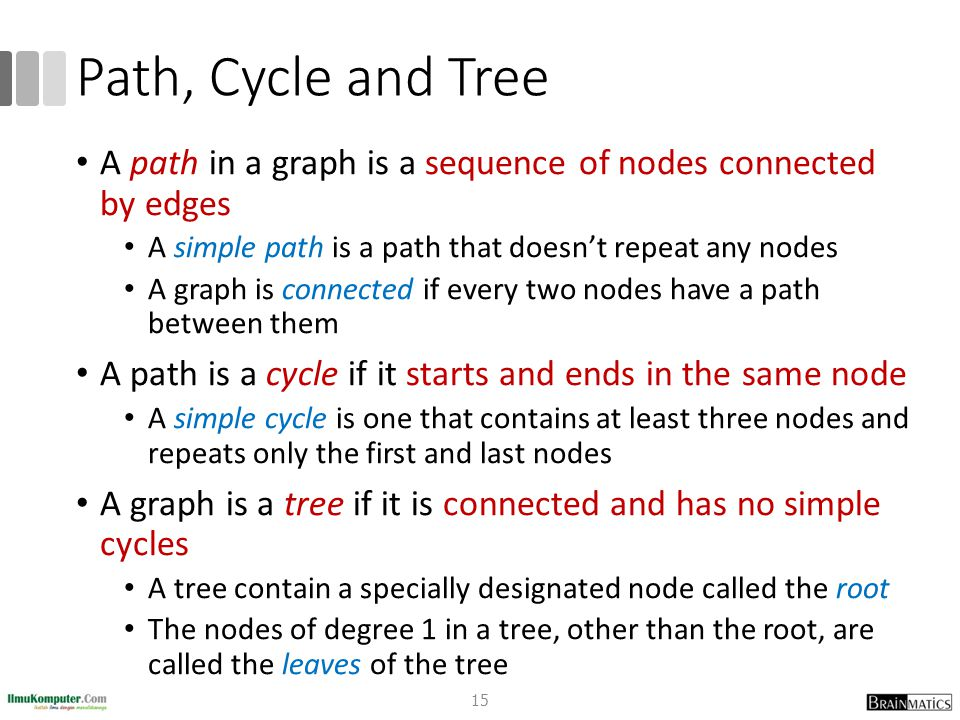 Path, Cycle and Tree A path in a graph is a sequence of nodes connected by edges. A simple path is a path that doesn't repeat any nodes.