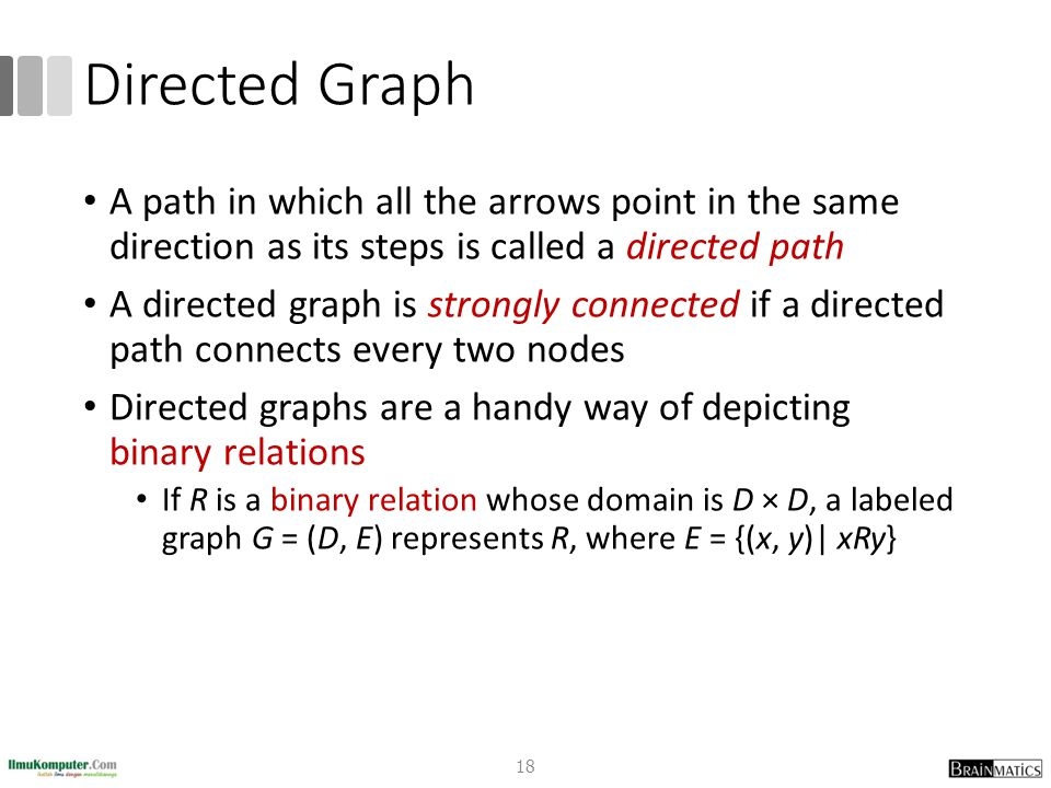 Directed Graph A path in which all the arrows point in the same direction as its steps is called a directed path.