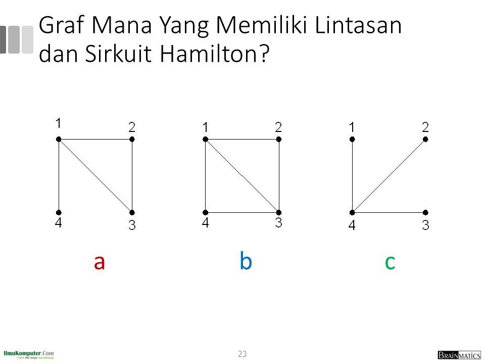 Graf Mana Yang Memiliki Lintasan dan Sirkuit Hamilton
