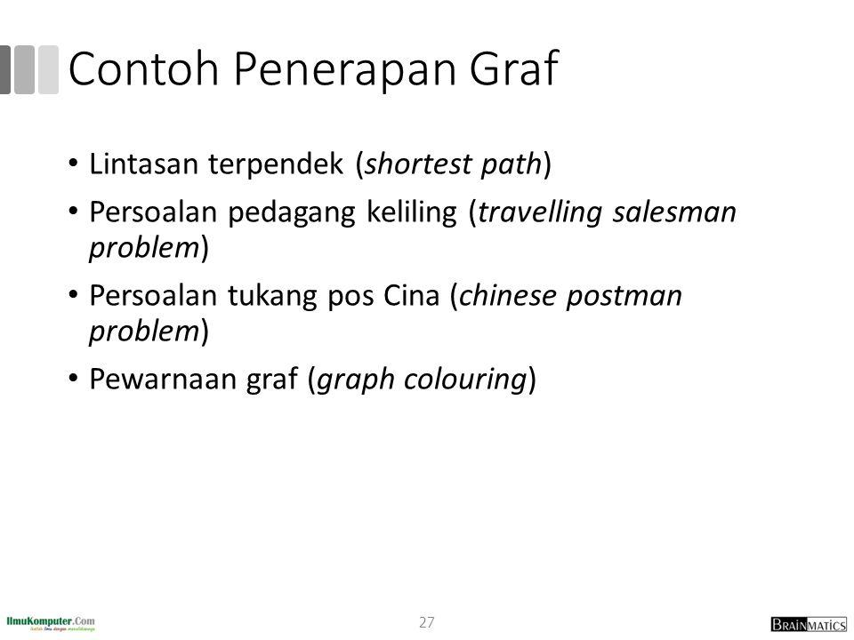 Contoh Penerapan Graf Lintasan terpendek (shortest path)