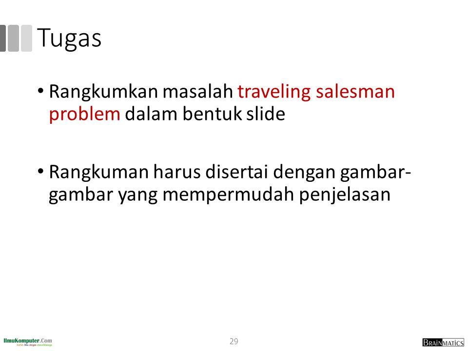 Tugas Rangkumkan masalah traveling salesman problem dalam bentuk slide