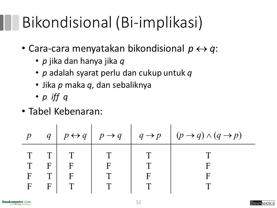 Bikondisional (Bi-implikasi)