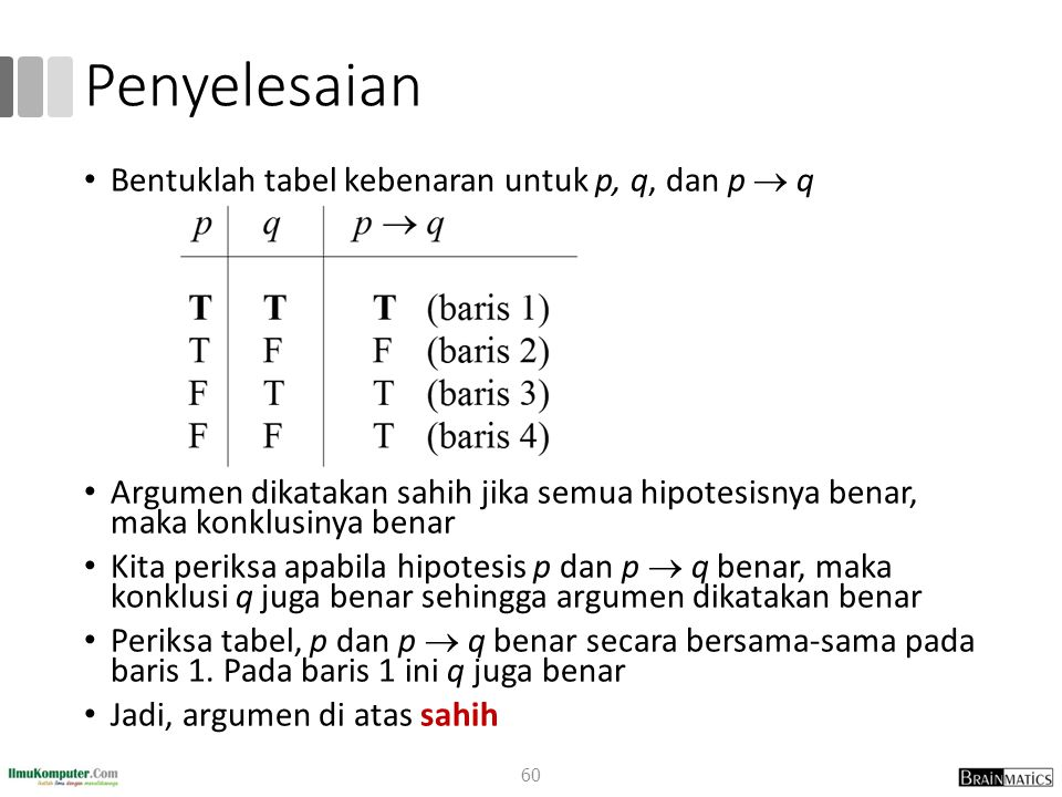 Penyelesaian Bentuklah tabel kebenaran untuk p, q, dan p  q