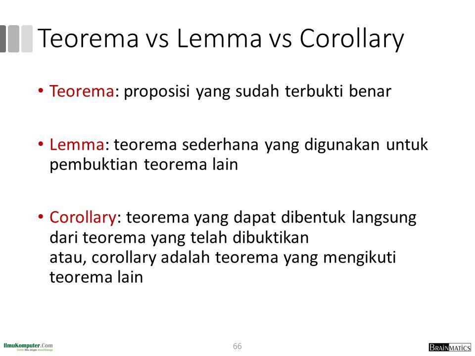 Teorema vs Lemma vs Corollary