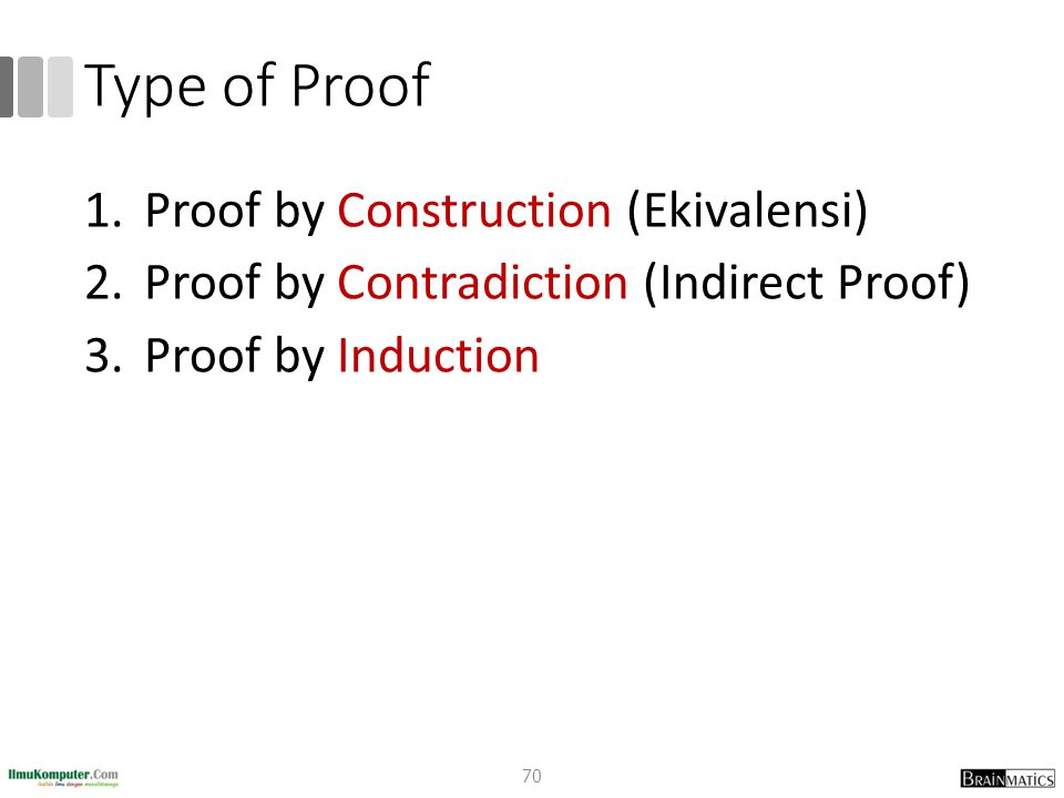 Type of Proof Proof by Construction (Ekivalensi)