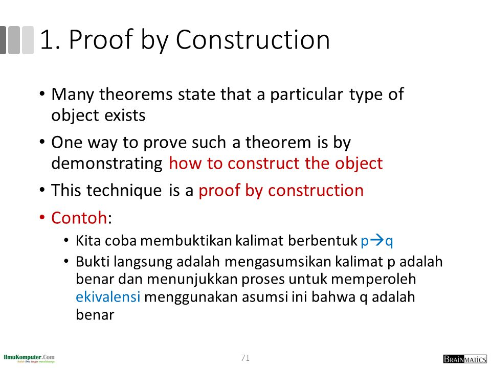 1. Proof by Construction Many theorems state that a particular type of object exists.
