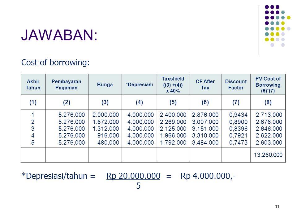 JAWABAN: Cost of borrowing: