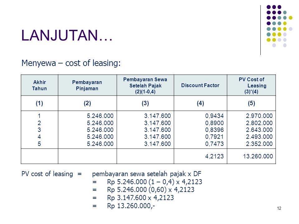LANJUTAN… Menyewa – cost of leasing: