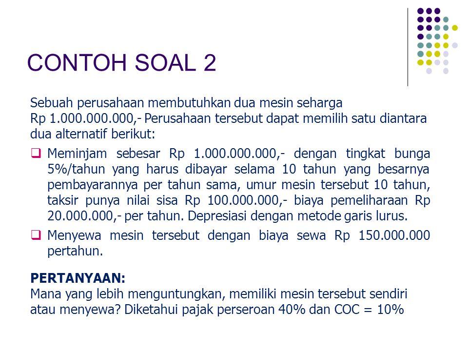 CONTOH SOAL 2 Sebuah perusahaan membutuhkan dua mesin seharga
