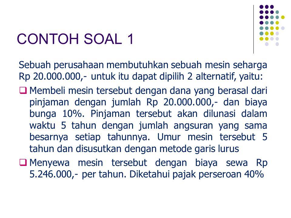 CONTOH SOAL 1 Sebuah perusahaan membutuhkan sebuah mesin seharga