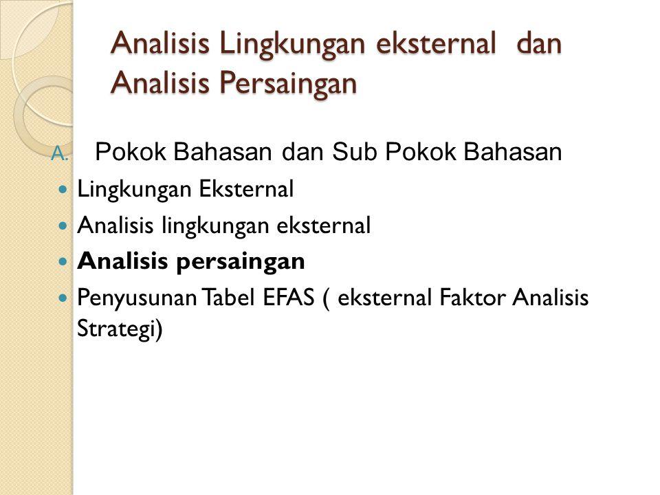 Analisis Lingkungan eksternal dan Analisis Persaingan