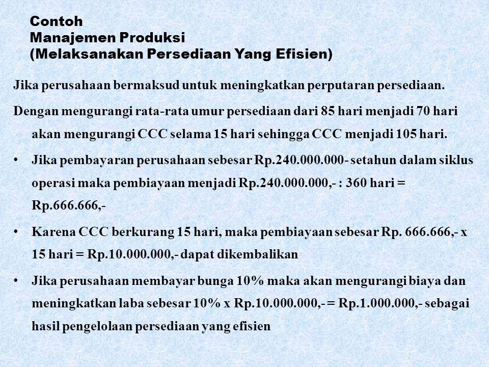 Contoh Manajemen Produksi (Melaksanakan Persediaan Yang Efisien)