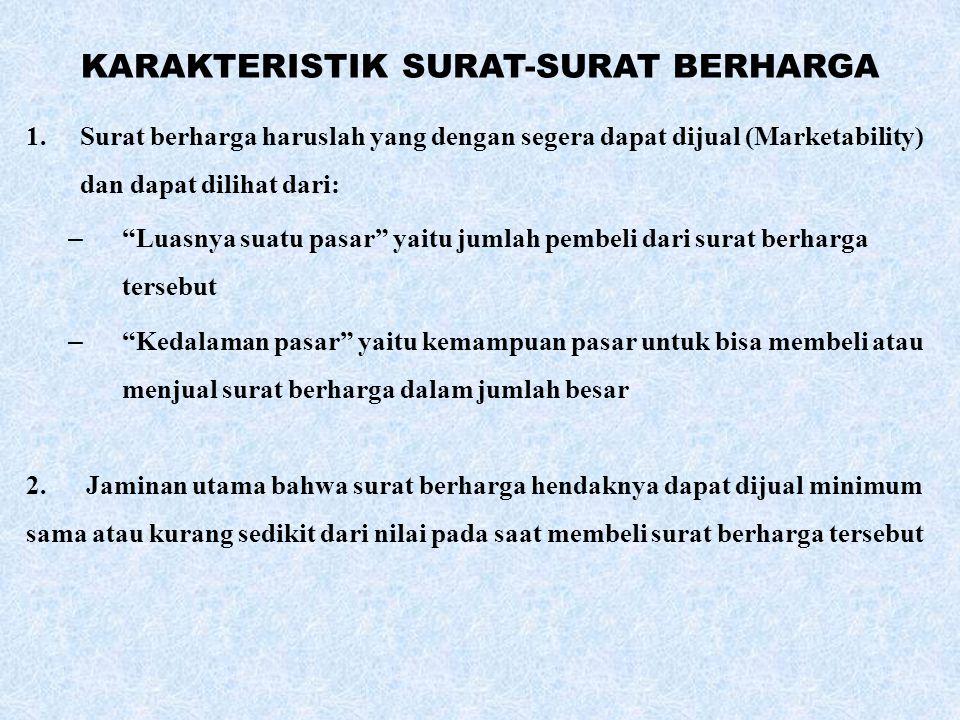 KARAKTERISTIK SURAT-SURAT BERHARGA