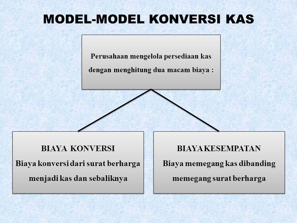 MODEL-MODEL KONVERSI KAS