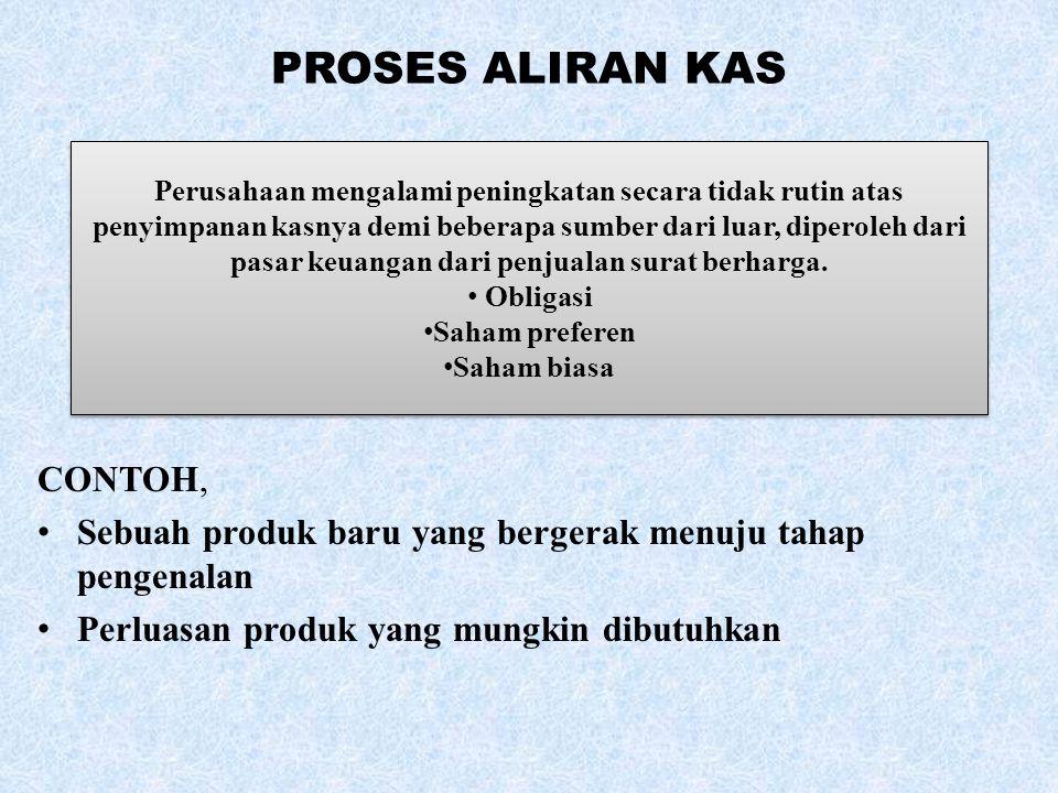 PROSES ALIRAN KAS CONTOH,