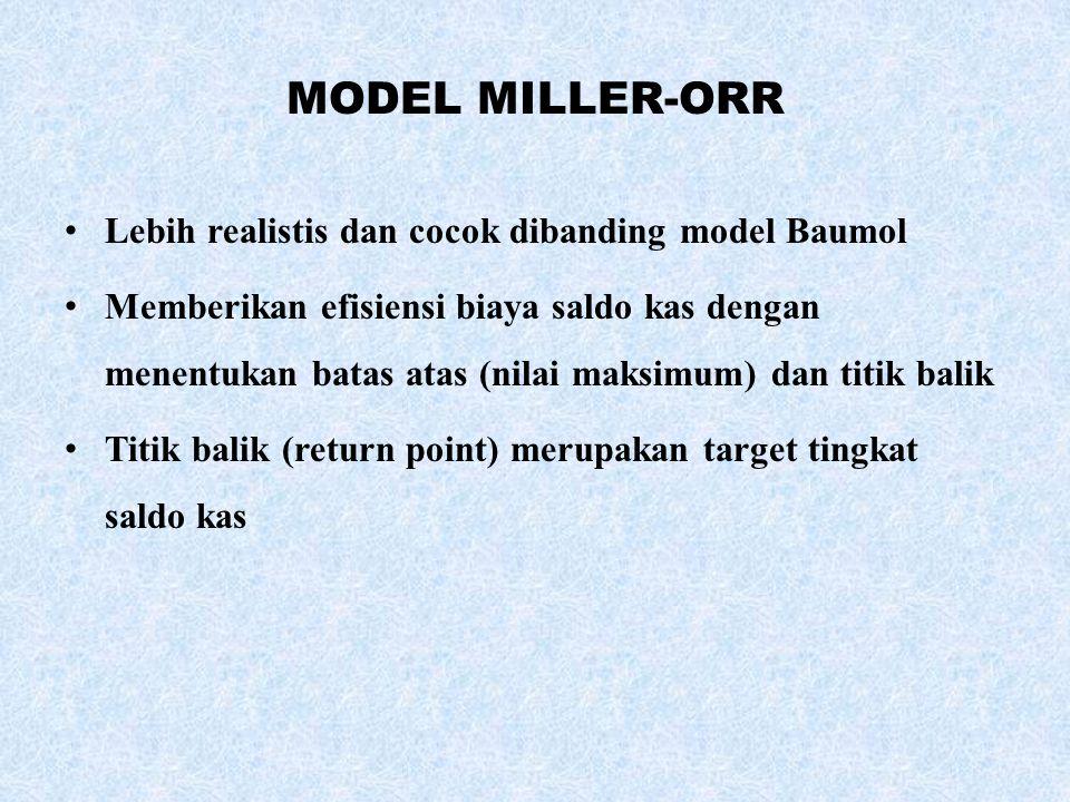MODEL MILLER-ORR Lebih realistis dan cocok dibanding model Baumol