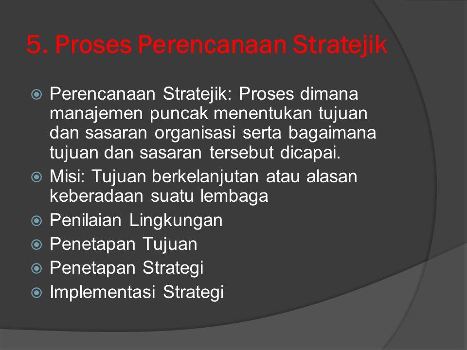 5. Proses Perencanaan Stratejik