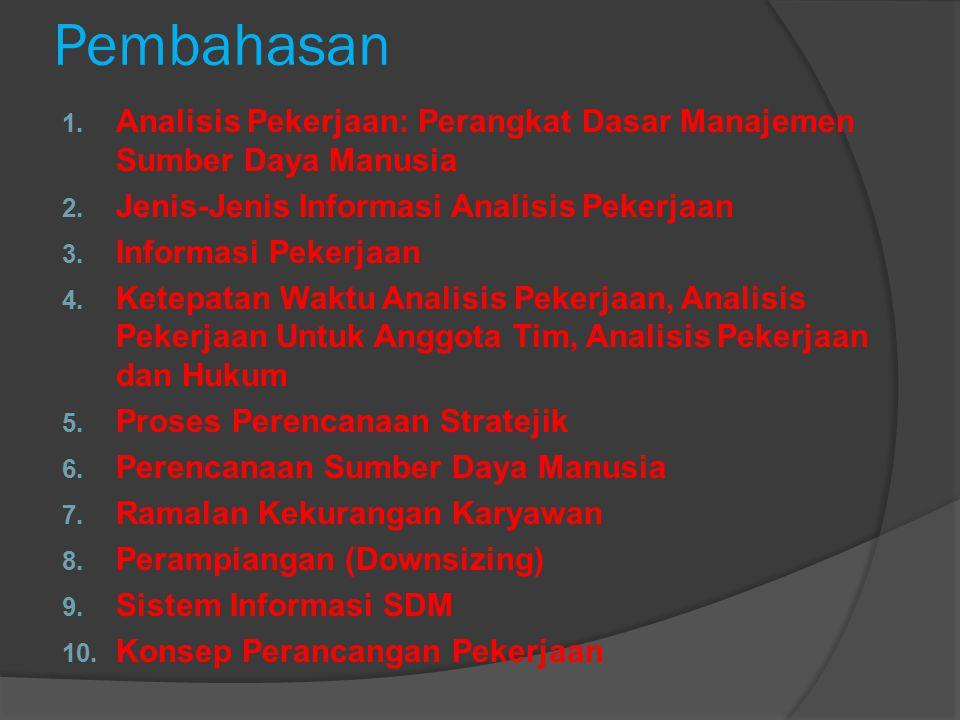 Pembahasan Analisis Pekerjaan: Perangkat Dasar Manajemen Sumber Daya Manusia. Jenis-Jenis Informasi Analisis Pekerjaan.