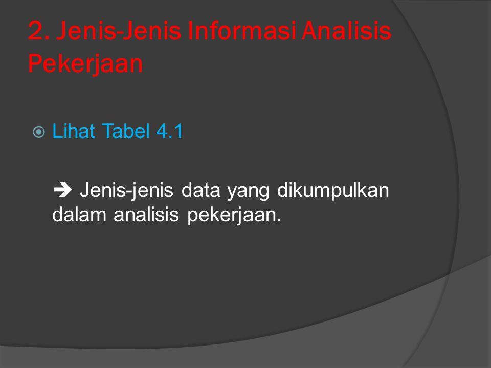 2. Jenis-Jenis Informasi Analisis Pekerjaan