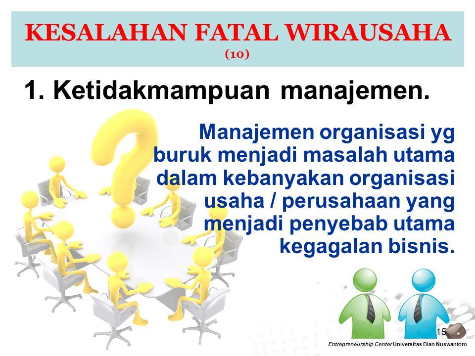KESALAHAN FATAL WIRAUSAHA (10)