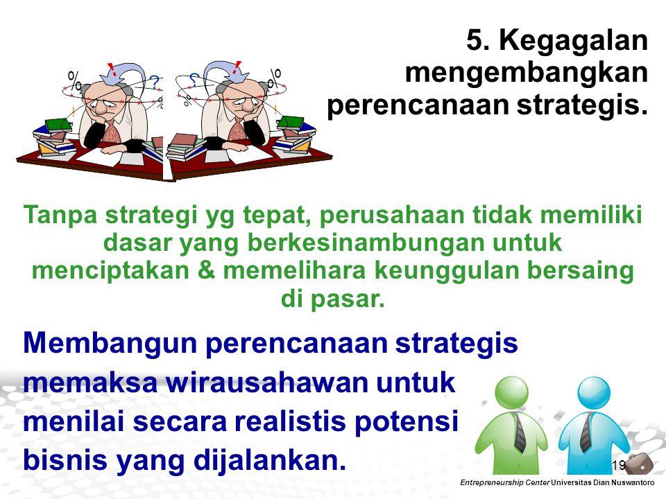 5. Kegagalan mengembangkan perencanaan strategis.