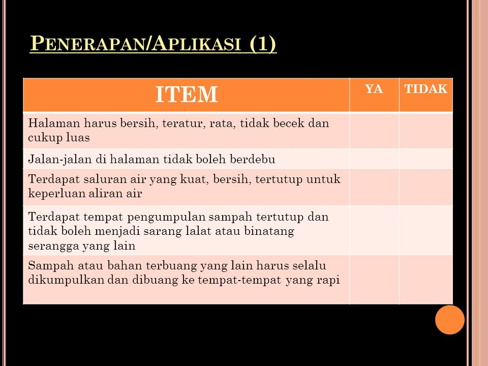 Penerapan/Aplikasi (1)