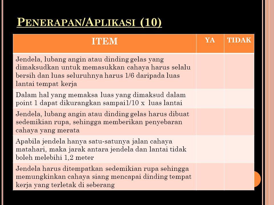 Penerapan/Aplikasi (10)