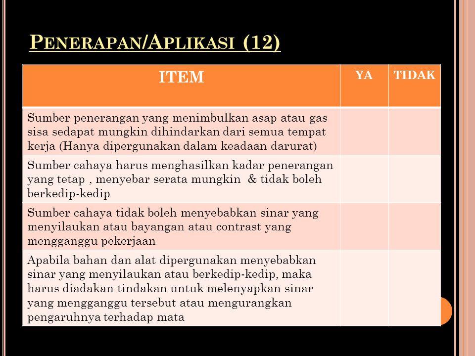 Penerapan/Aplikasi (12)