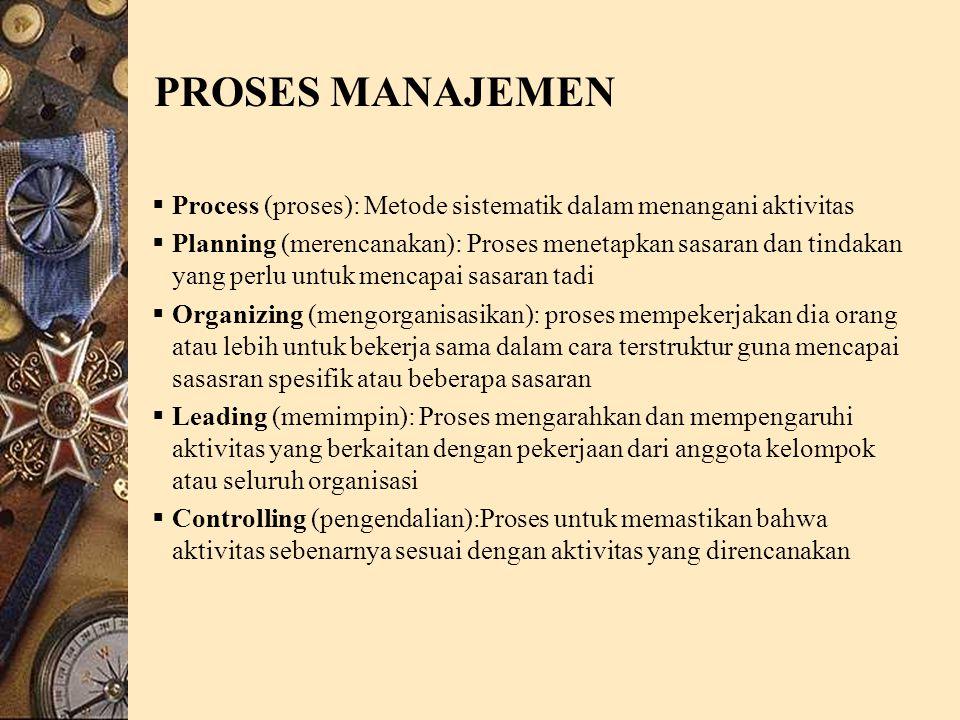 Proses manajemen Process (proses): Metode sistematik dalam menangani aktivitas.